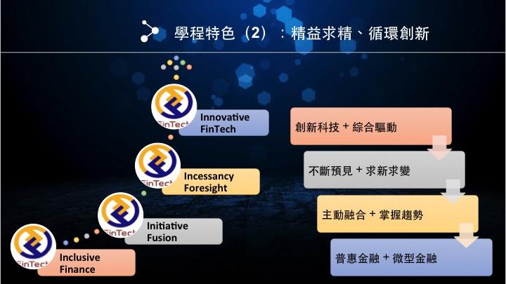 學程特色(2):精益求精、循環創新